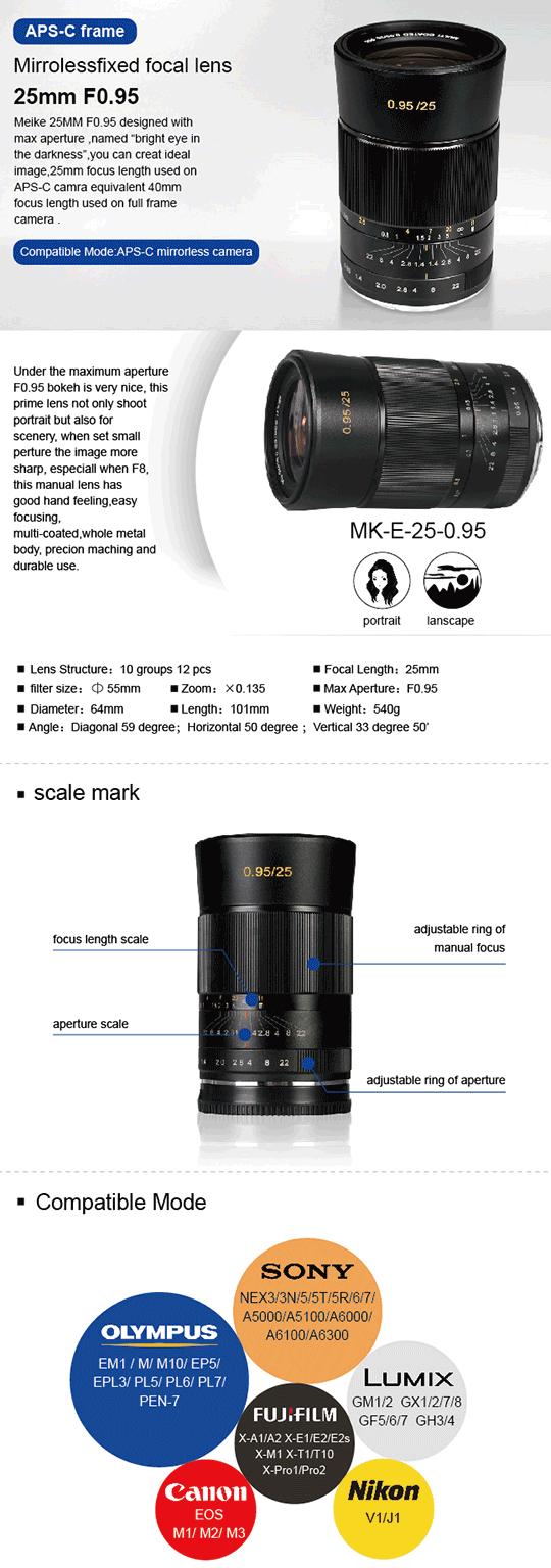 Meike-25mm-F0.95